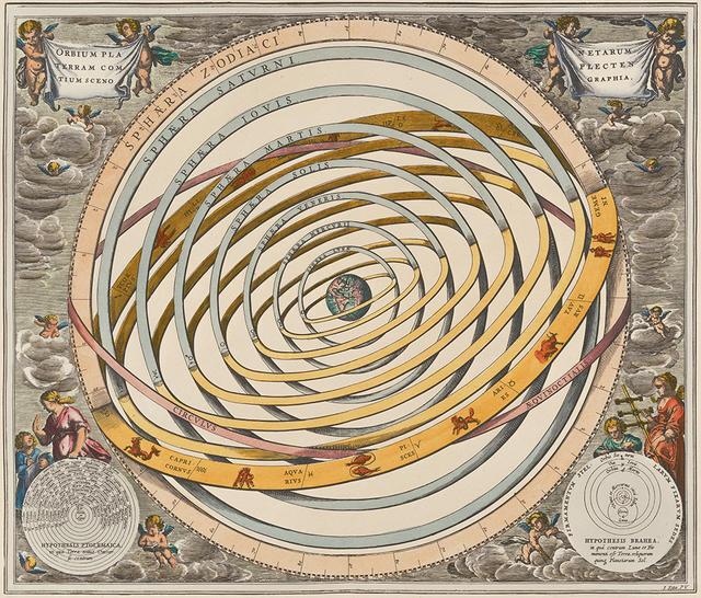 Orbium Planetarum Terram Complectentium Scenographia Christchurch Art Gallery Te Puna O Waiwhetū